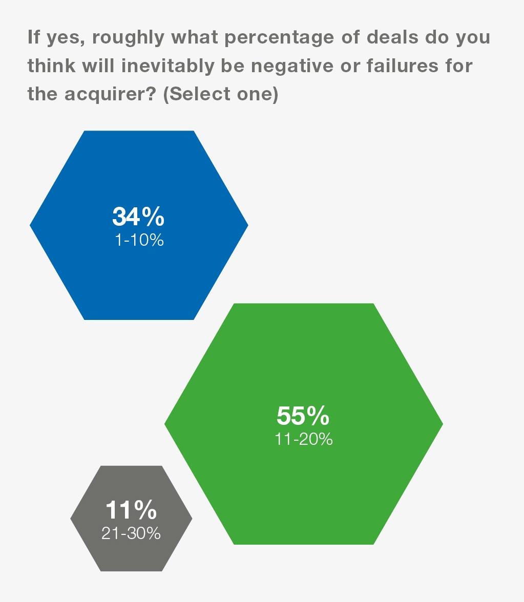 Toppan Vintage_Failed Deals_Graphs 4.jpg