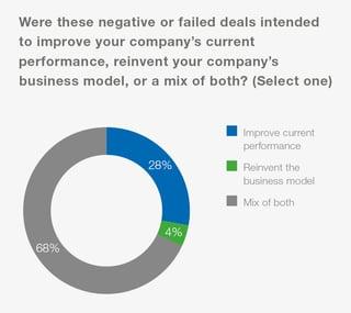 Toppan Vintage_Failed Deals_Graphs 5.jpg